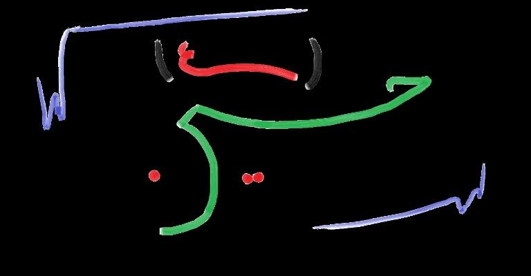 طراحی نام شریف امام حسین (ع)