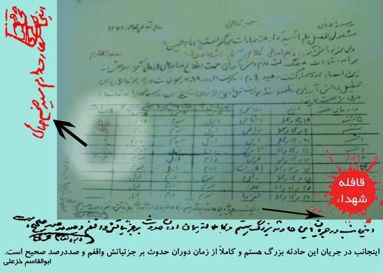 کارنامه دختر شهید - قافله شهدا