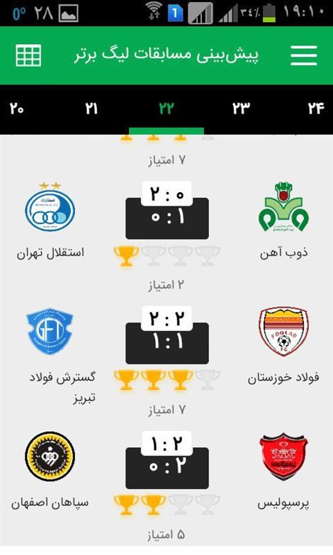 تلگرام  بازان محمدعليخاني / خيارج - پيامهاي ارسالي